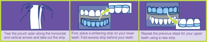 how-strips-work.jpg